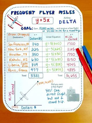 FREE - real world math activity for slope, linear equations, or direct variation.