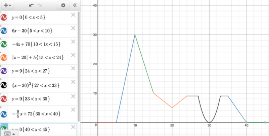 Use Desmos to write a piecewise function.